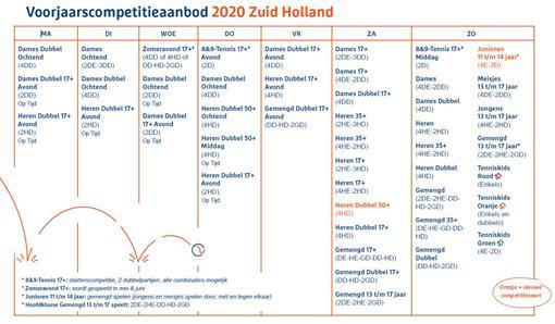 competitieaanbod voorjaar 2020.JPG